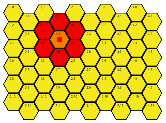 Phaser - News - Adjacent tiles in hexagonal maps: How to find