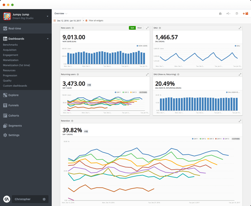 Phaser - News - GameAnalytics: A new, free, and quick to set